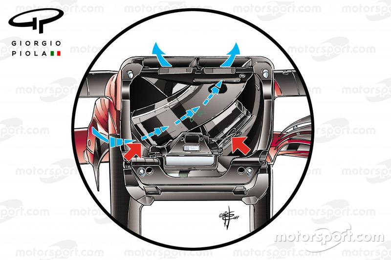 Ferrari SF70H, S-duct