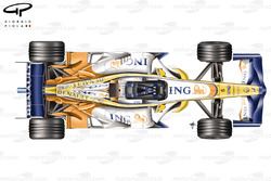 Renault R28 2008 top view