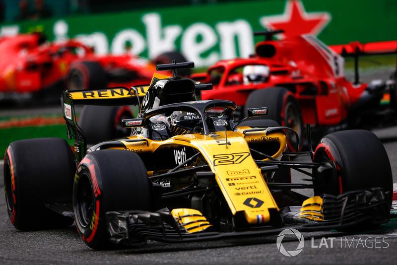 11 місце — Ніко Хюлькенберг (Німеччина, Renault) — коефіцієнт 501,00