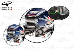 Red Bull RB11 turning vanes