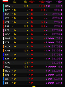 Tire sets for the race