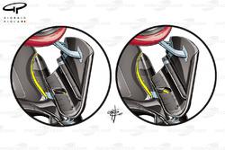 Ferrari SF70H turning vanes comparison, Canadian GP