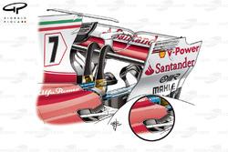 Ferrari SF17H mini flap, Azerbaijan GP