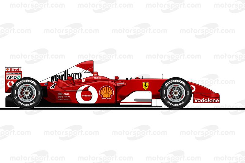 フェラーリF2002