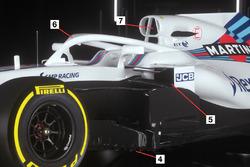 Detail Williams FW41