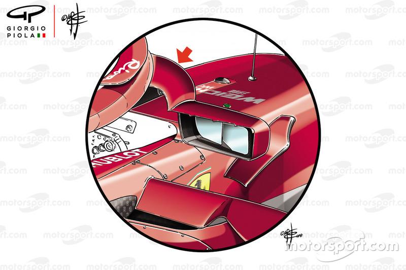 Espejos del Ferrari SF71H en el GP de Mónaco