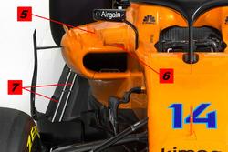 McLaren MCL33, sidepods