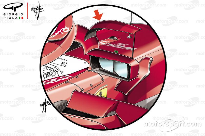 Les rétroviseurs de la Ferrari SF71H à Barcelone