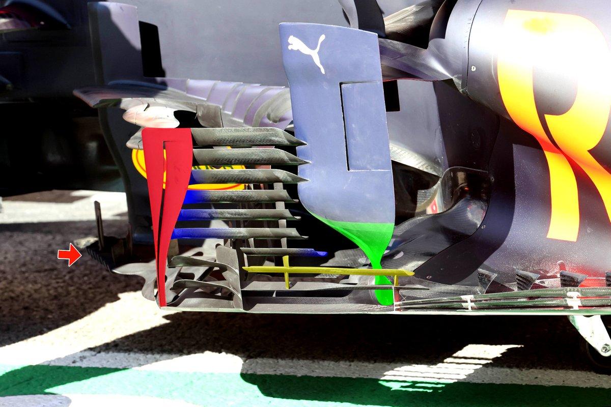 Defletores Red Bull Racing RB16B