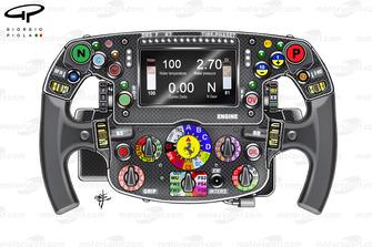 Ferrari SF71H steering wheel