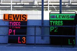 Два пит-борда на выбор для Льюиса Хэмилтона, Mercedes AMG F1