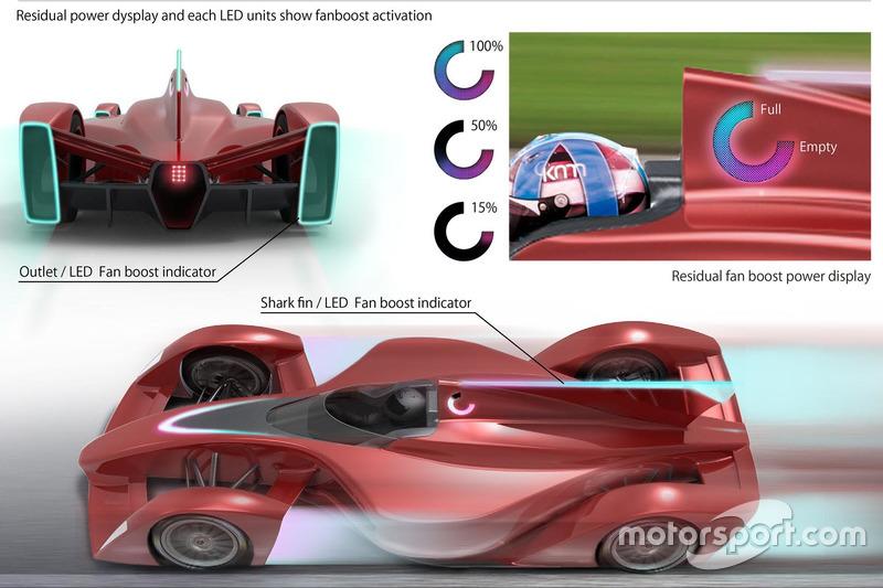 Proposal Desain Mobil Formula E Ken Okuyama dan Dome