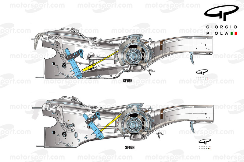 Bite-size tech: Ferrari front suspension