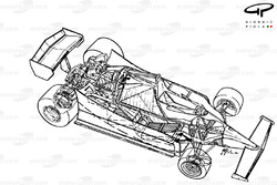 Ferrari 312T5 1980 detailed overview