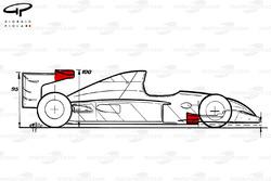 Williams FW15C 1993, massime regolazioni aerodinamiche