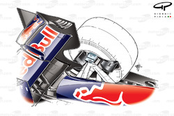 Red Bull RB8 rear wing and rear brake duct detail
