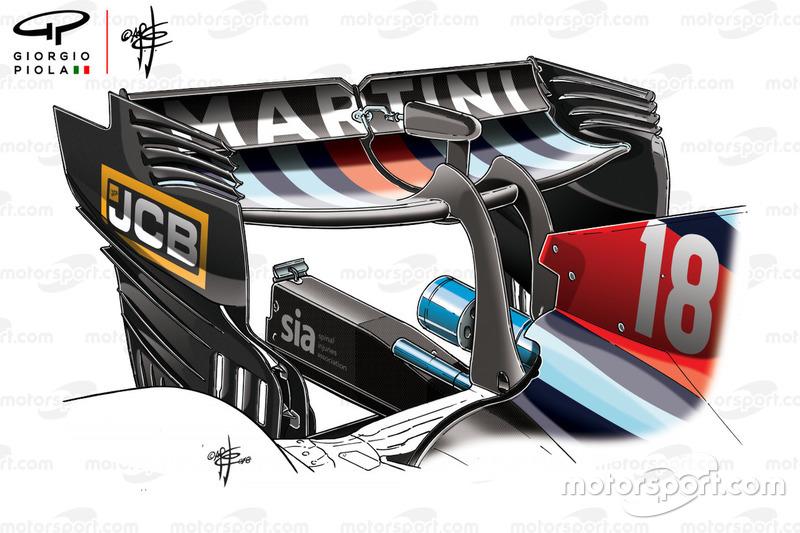 Williams FW41 ala trasera, GP de Canadá
