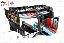 Williams FW41 rear wing, Canadian GP