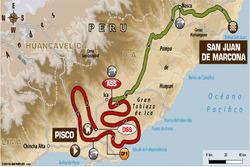Stage 3: Pisco - San Juan de Marcona