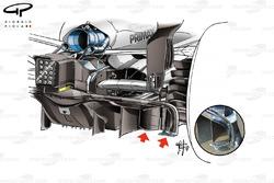 Mercedes F1 W08 diffuser comparison
