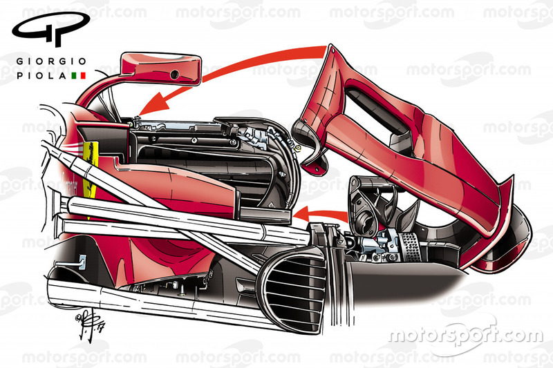 Ferrari SF70H side detail