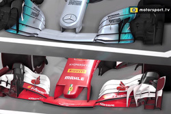 Merc v Ferrari video analysis