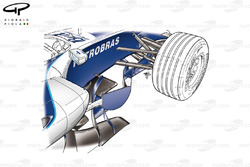 Williams FW28 2006 turning vane detail
