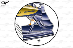 Renault R28 2008 front wing endplate detail