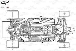 Brabham BT55 1986 detailed airflow overview