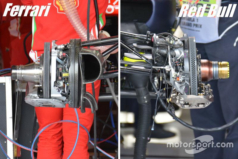 Vergleich: Vorderradbremse Ferrari SF-16 H vs. Red Bull RB12