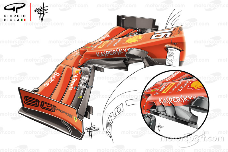 Ferrari SF90, front wing comparison