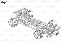 Brabham BT33 1970 detailed overview