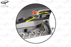 Toro Rosso STR11 floor detail (red arrow shows slot added, yellow arrows show airflow movement)