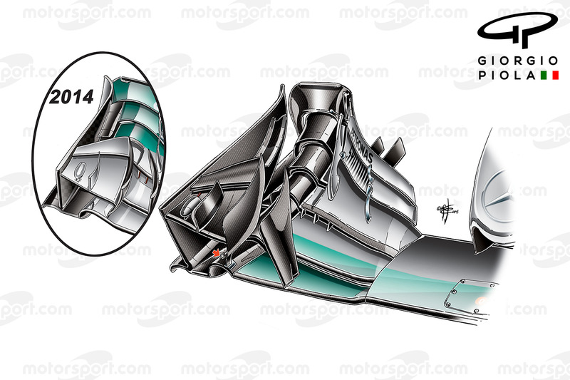 Mercedes W06 front wing, Chinese GP