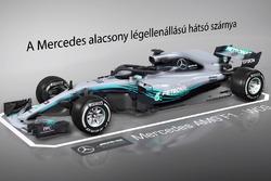 Animáció: a Mercedes hátsó szárnya Bakuból