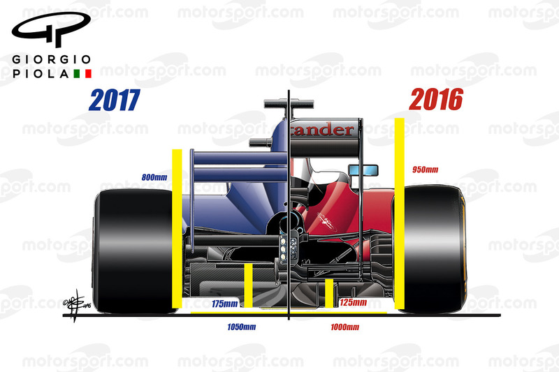 2017 aero regulations, rear view