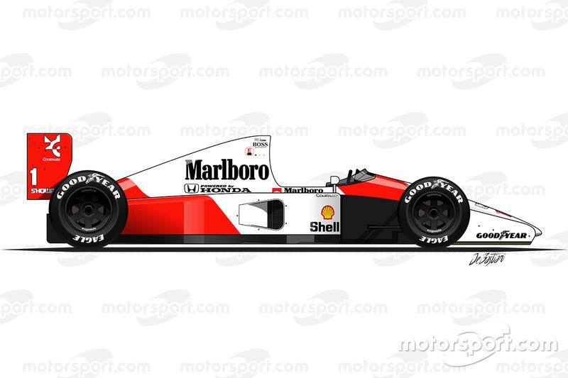 1991: McLaren-Honda MP4/6