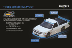 Imagen para NASCAR Truck
