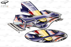 Red Bull RB4 2008 front wing comparison