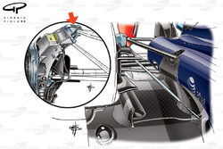 Red Bull RB11 rear suspension mounts comparison