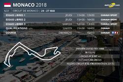 Les horaires du Grand Prix de Monaco