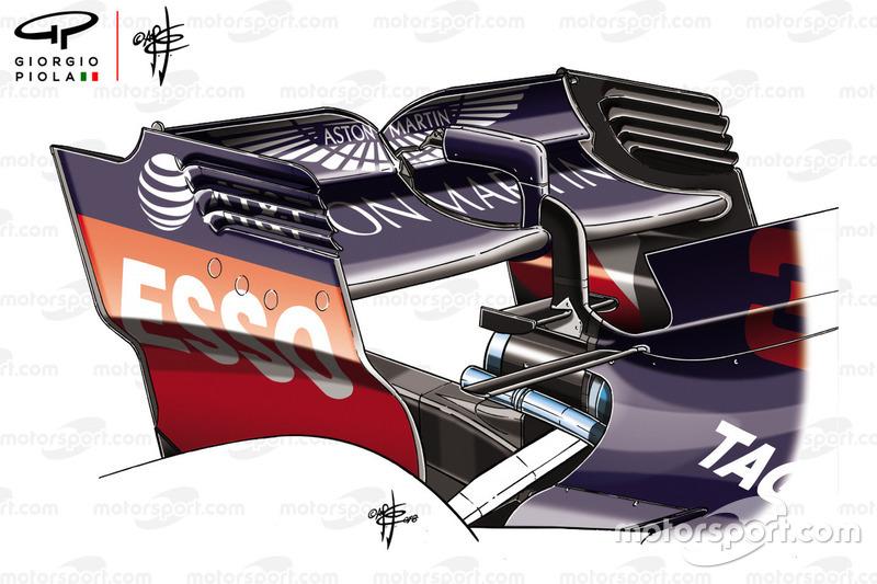 Vue détaillée de l'aileron arrière de la Red Bull Racing RB14