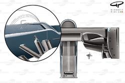 Sauber C31 'S' duct detail