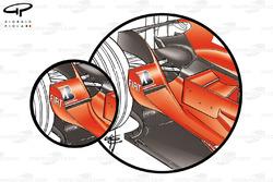 Ferrari 248 F1 (657) 2006 sidepod flick comparison