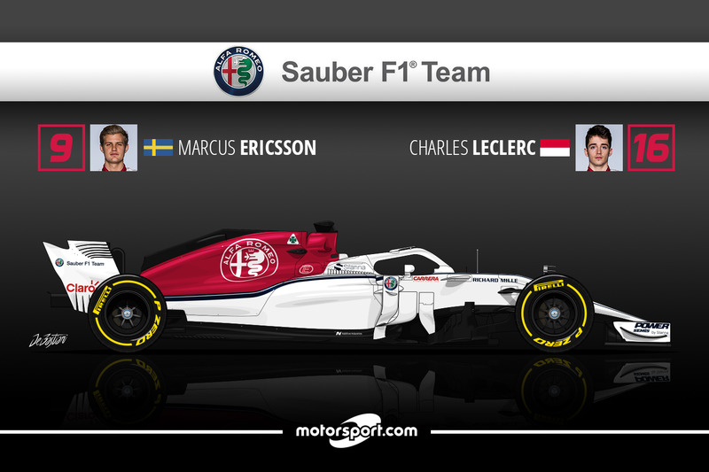 guide f1 2018 alfa romeo sauber le d but du mieux. Black Bedroom Furniture Sets. Home Design Ideas
