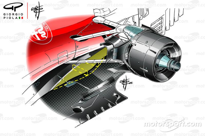 Ferrari SF16-H tradle