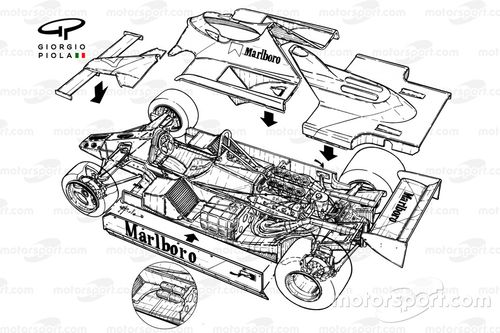 Formule 1 1981