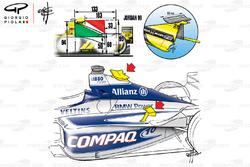 Williams FW22 extra wings, Monaco GP