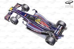 Red Bull RB5 2009 overview