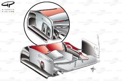 McLaren MP4/28 front wing comparison